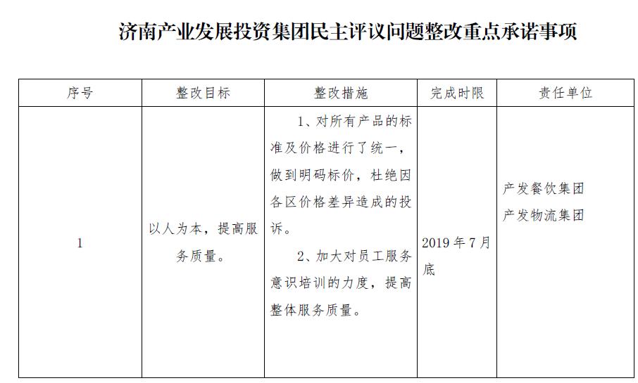 济南产业发展投资集团民主评议问题整改重点承诺事项